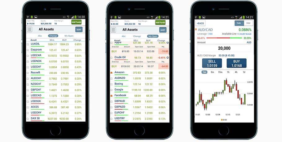 Come fare trading con un App? Scegli quella giusta!
