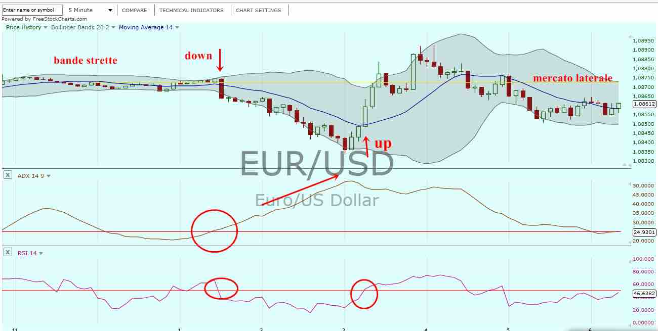 London forex open indicator download